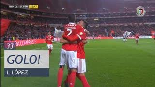 GOLO! SL Benfica, Lisandro López aos 33', SL Benfica 2-0 Portimonense