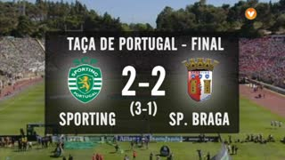 Taça de Portugal (Final): Resumo Sporting 2-2 (3-1 a.g.p.) Sp. Braga