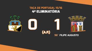 Taça de Portugal (4ª Eliminatória): Resumo SC Farense 0-1 SC Braga