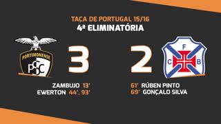 Taça de Portugal (4ª Eliminatória): Resumo Portimonense 3-2 Belenenses