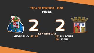 Taça de Portugal (Final): Resumo SC Braga 2-2 FC Porto