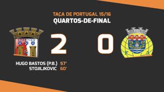 Taça de Portugal (Quartos de Final): Resumo SC Braga 2-0 FC Arouca