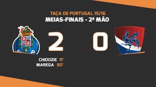 Taça de Portugal (Meias-Finais): Resumo FC Porto 2-0 Gil Vicente FC