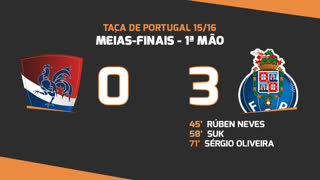 Taça de Portugal (Meias-Finais): Resumo Gil Vicente FC 0-3 FC Porto