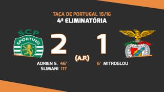 Taça de Portugal (4ª Eliminatória): Resumo Sporting CP 2-1 SL Benfica