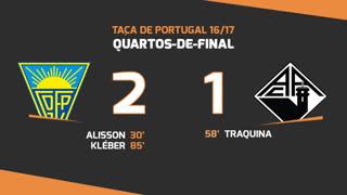 Taça de Portugal (Quartos de Final): Resumo Estoril Praia 2-1 A. Académica