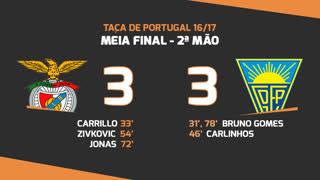 Taça de Portugal (Meias-Finais): Resumo SL Benfica 3-3 Estoril Praia