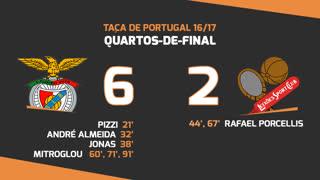 Taça de Portugal (Quartos de Final): Resumo SL Benfica 6-2 Leixões SC